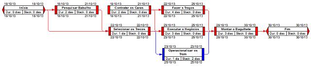 Diagrama de Rede - Click para expandir
