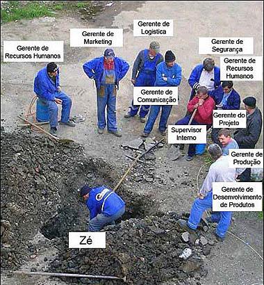 Fonte: http://www.planetarei.com.br/100anos/index.htm